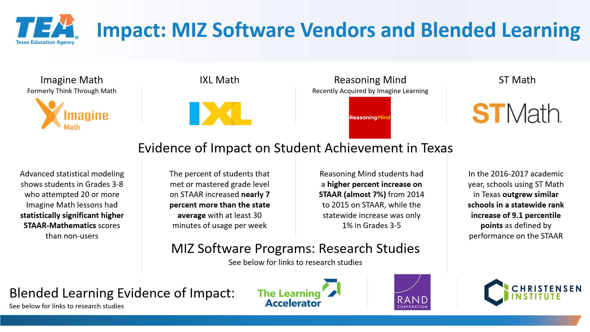 Impact-software vendors image