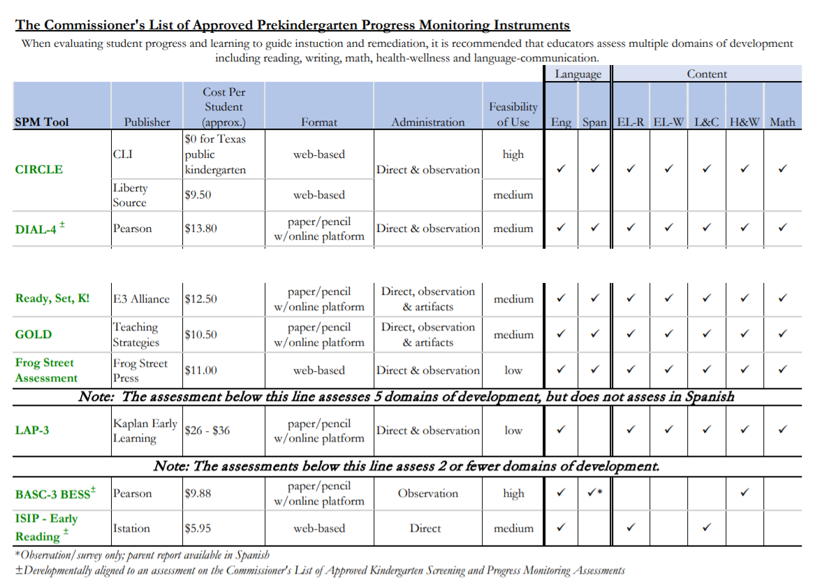 image of list of approved prekindergarten assessment instruments, a link to the full document is just below the image